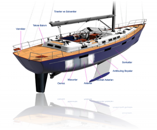 tekne-resim